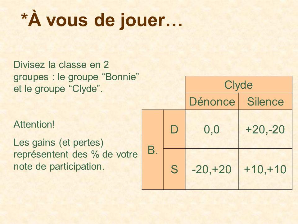 *À vous de jouer… Divisez la classe en 2 groupes : le groupe Bonnie et le groupe Clyde. Attention! Les gains (et pertes) représentent des % de votre n