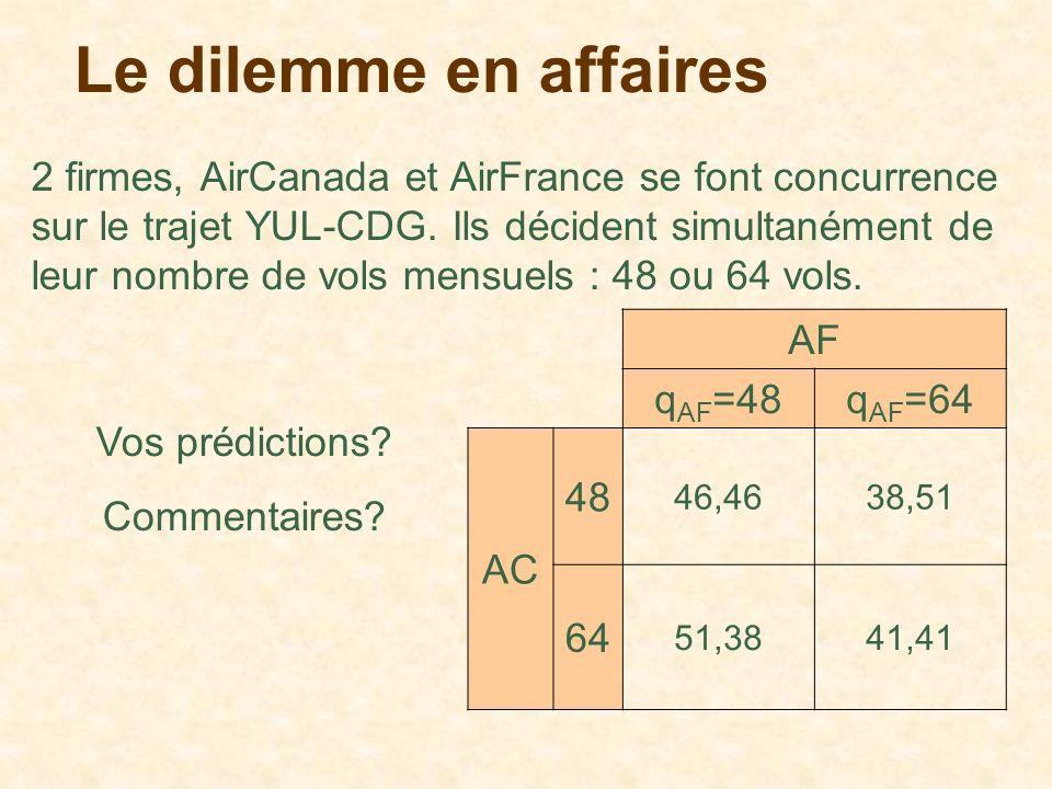 Le dilemme en affaires 2 firmes, AirCanada et AirFrance se font concurrence sur le trajet YUL-CDG. Ils décident simultanément de leur nombre de vols m