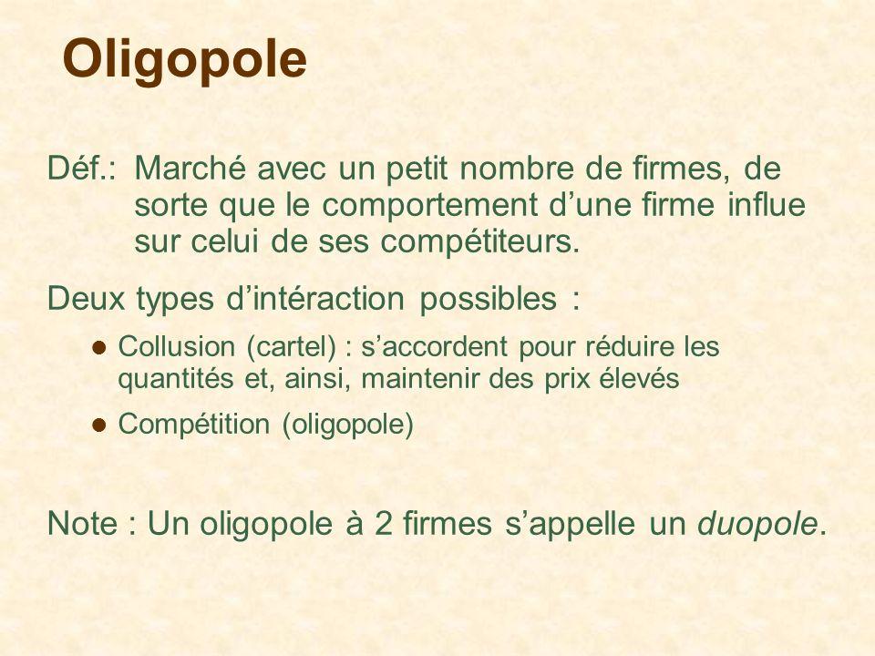 Oligopole Déf.:Marché avec un petit nombre de firmes, de sorte que le comportement dune firme influe sur celui de ses compétiteurs. Deux types dintéra