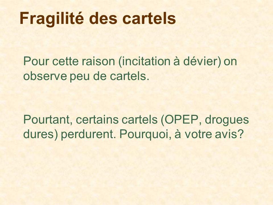 Fragilité des cartels Pour cette raison (incitation à dévier) on observe peu de cartels. Pourtant, certains cartels (OPEP, drogues dures) perdurent. P