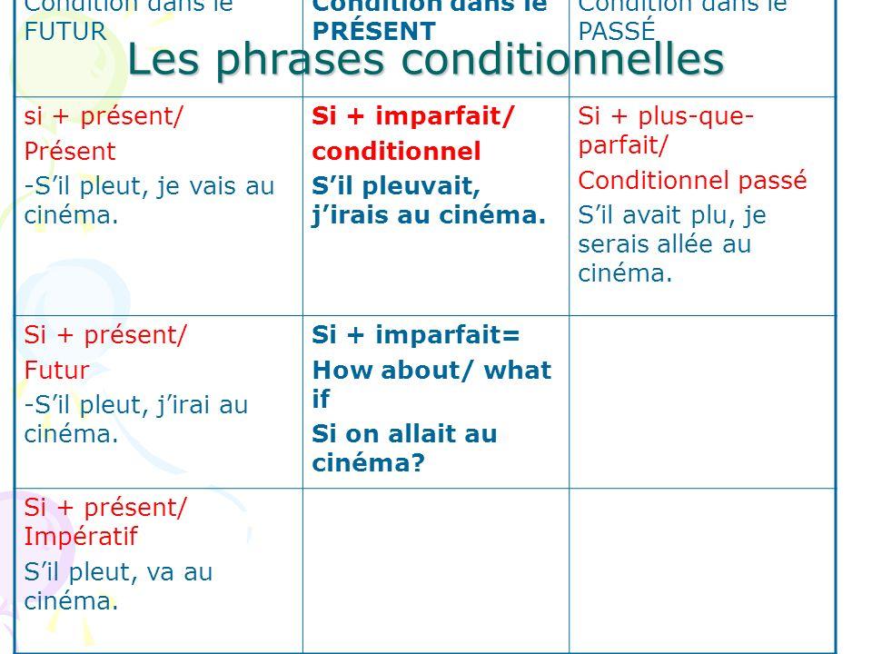 Les phrases conditionnelles Condition dans le FUTUR Condition dans le PRÉSENT Condition dans le PASSÉ si + présent/ Présent -Sil pleut, je vais au cin