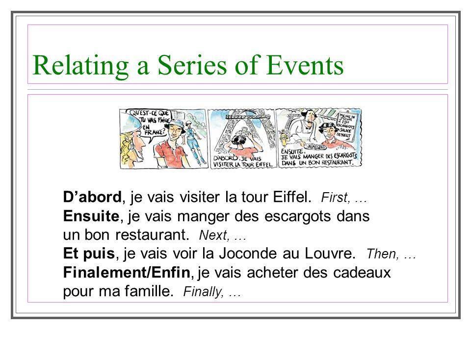 Relating a Series of Events Dabord, je vais visiter la tour Eiffel. First, … Ensuite, je vais manger des escargots dans un bon restaurant. Next, … Et