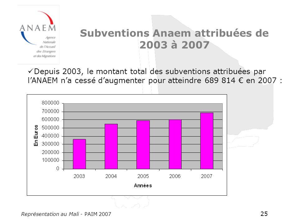 Représentation au Mali - PAIM 2007 25 Subventions Anaem attribuées de 2003 à 2007 Depuis 2003, le montant total des subventions attribuées par lANAEM na cessé daugmenter pour atteindre 689 814 en 2007 :