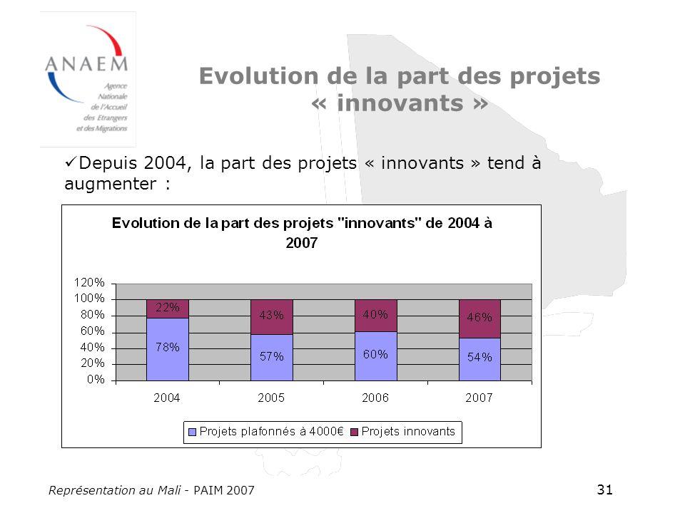 Représentation au Mali - PAIM 2007 31 Evolution de la part des projets « innovants » Depuis 2004, la part des projets « innovants » tend à augmenter :