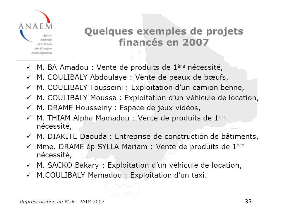 Représentation au Mali - PAIM 2007 33 Quelques exemples de projets financés en 2007 M. BA Amadou : Vente de produits de 1 ère nécessité, M. COULIBALY