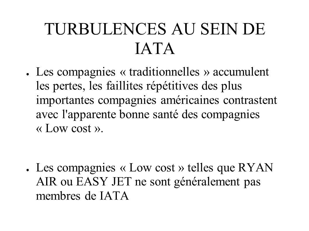 TURBULENCES AU SEIN DE IATA Les compagnies « traditionnelles » accumulent les pertes, les faillites répétitives des plus importantes compagnies améric