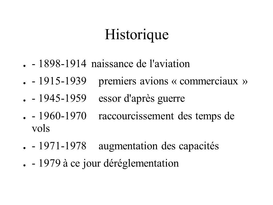 Historique - 1898-1914 naissance de l'aviation - 1915-1939premiers avions « commerciaux » - 1945-1959essor d'après guerre - 1960-1970raccourcissement