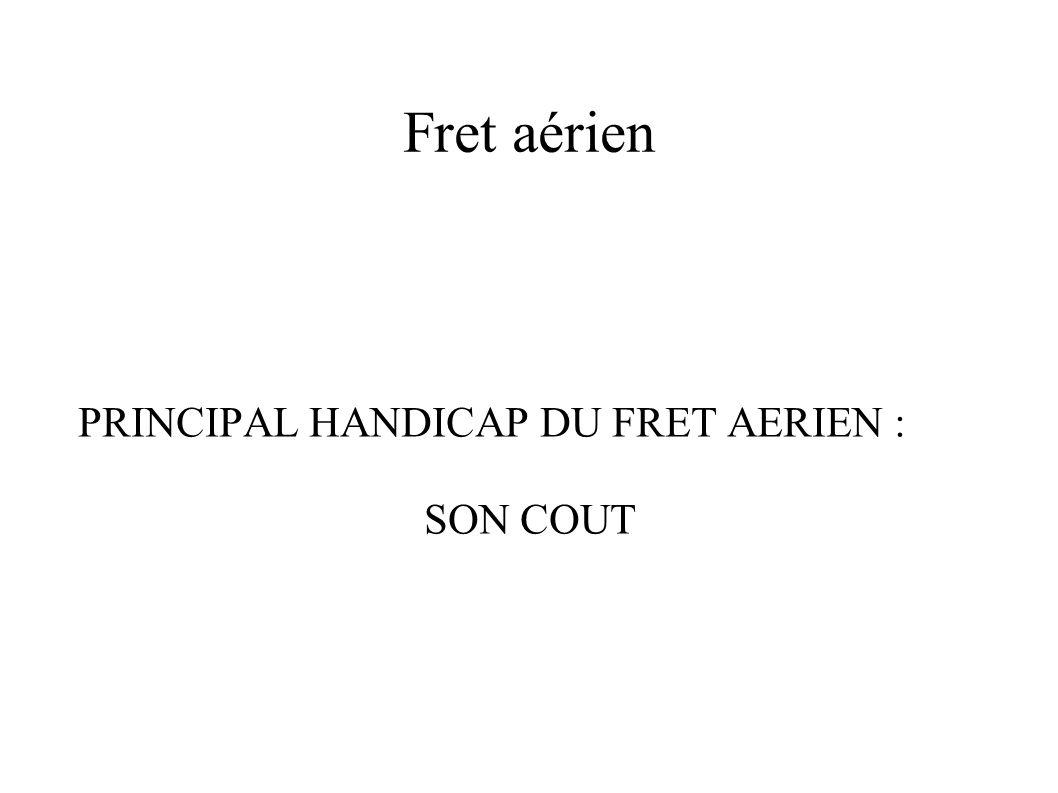 Fret aérien PRINCIPAL HANDICAP DU FRET AERIEN : SON COUT