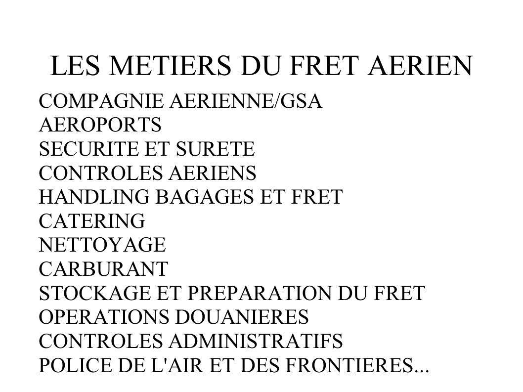 LES METIERS DU FRET AERIEN COMPAGNIE AERIENNE/GSA AEROPORTS SECURITE ET SURETE CONTROLES AERIENS HANDLING BAGAGES ET FRET CATERING NETTOYAGE CARBURANT