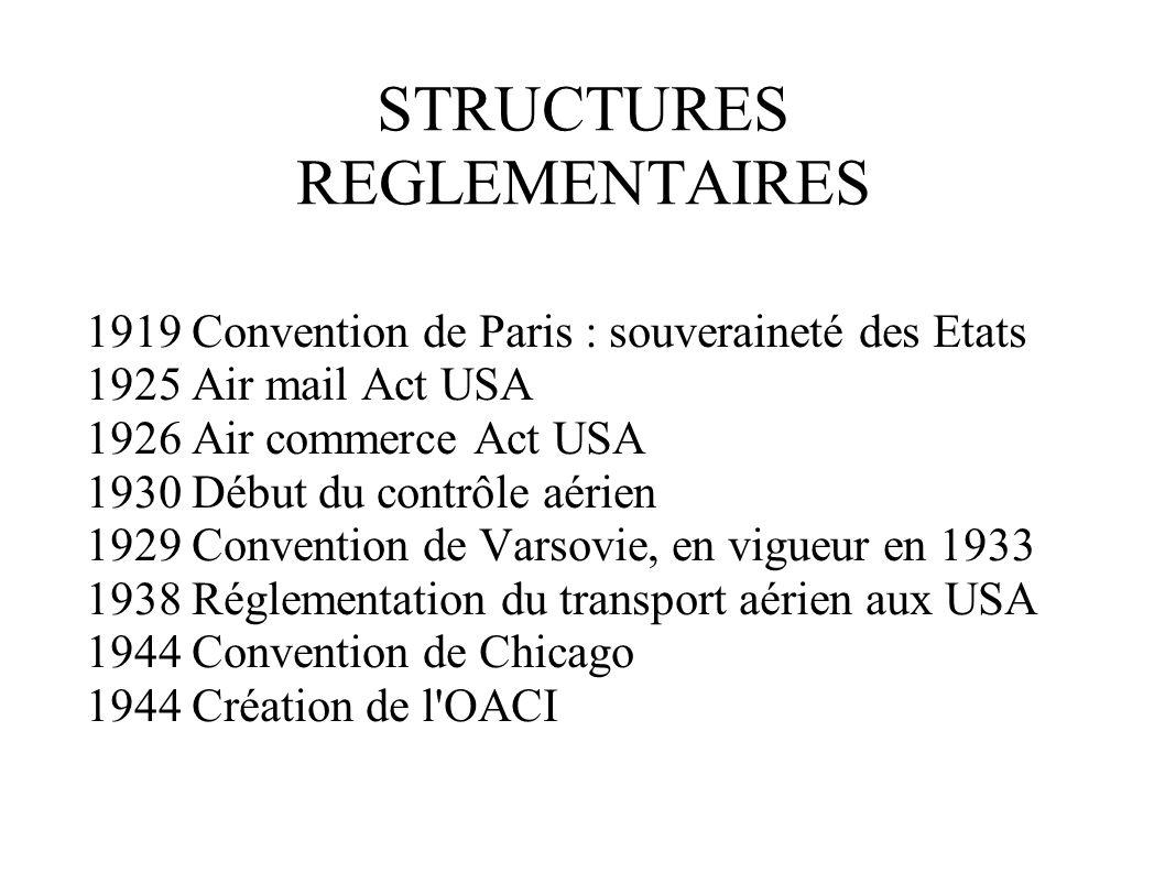 STRUCTURES REGLEMENTAIRES 1919 Convention de Paris : souveraineté des Etats 1925 Air mail Act USA 1926 Air commerce Act USA 1930 Début du contrôle aér