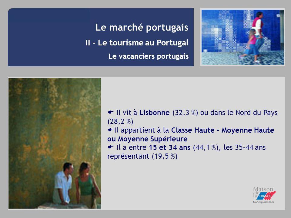 Le marché portugais II - Le tourisme au Portugal Le vacanciers portugais Il vit à Lisbonne (32,3 %) ou dans le Nord du Pays (28,2 %) Il appartient à l