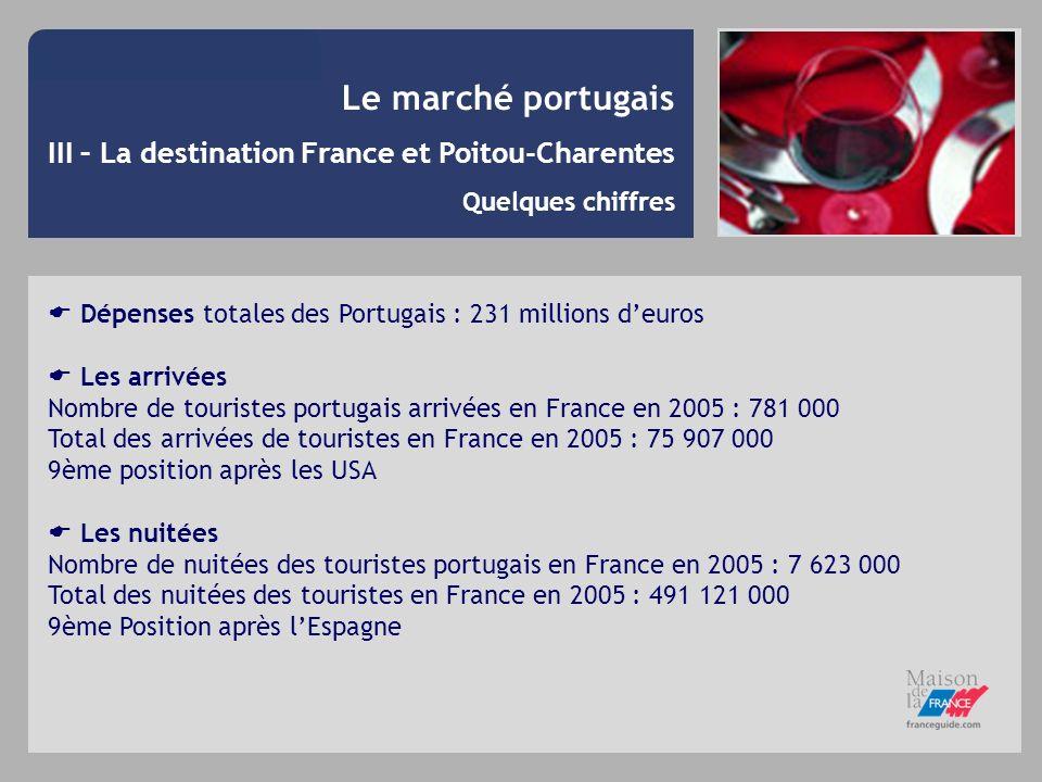 III – La destination France et Poitou-Charentes Quelques chiffres Dépenses totales des Portugais : 231 millions deuros Les arrivées Nombre de touriste