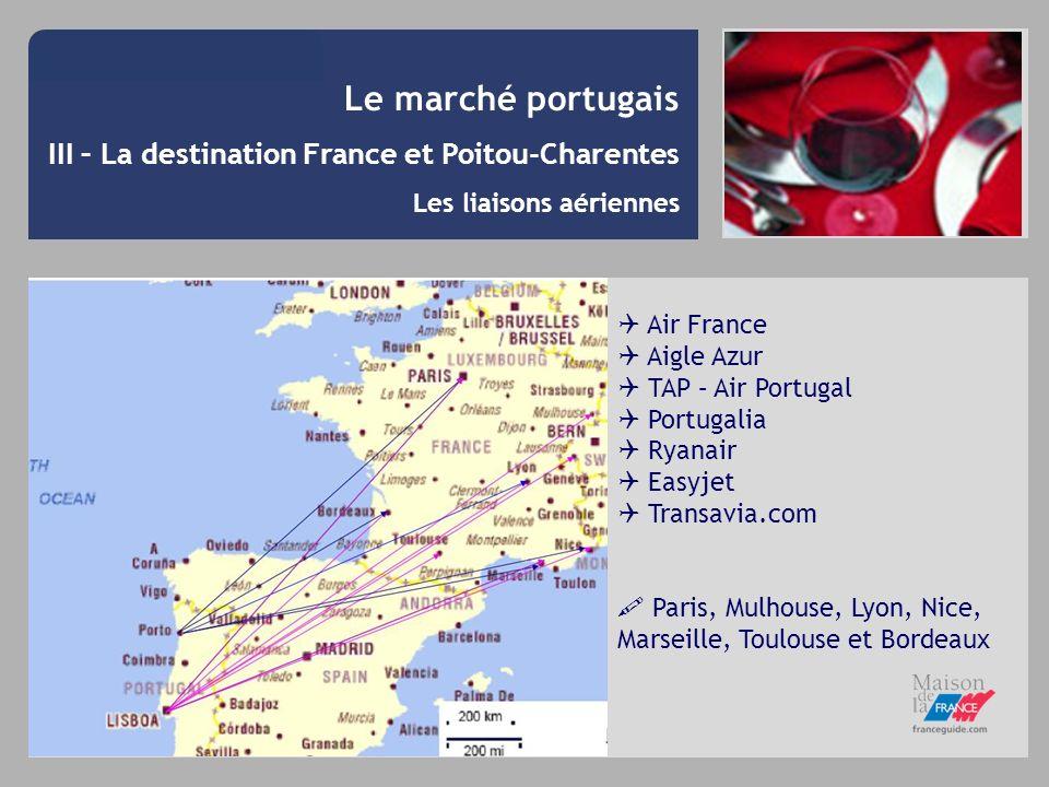 Le marché portugais III – La destination France et Poitou-Charentes Les liaisons aériennes Air France Aigle Azur TAP – Air Portugal Portugalia Ryanair