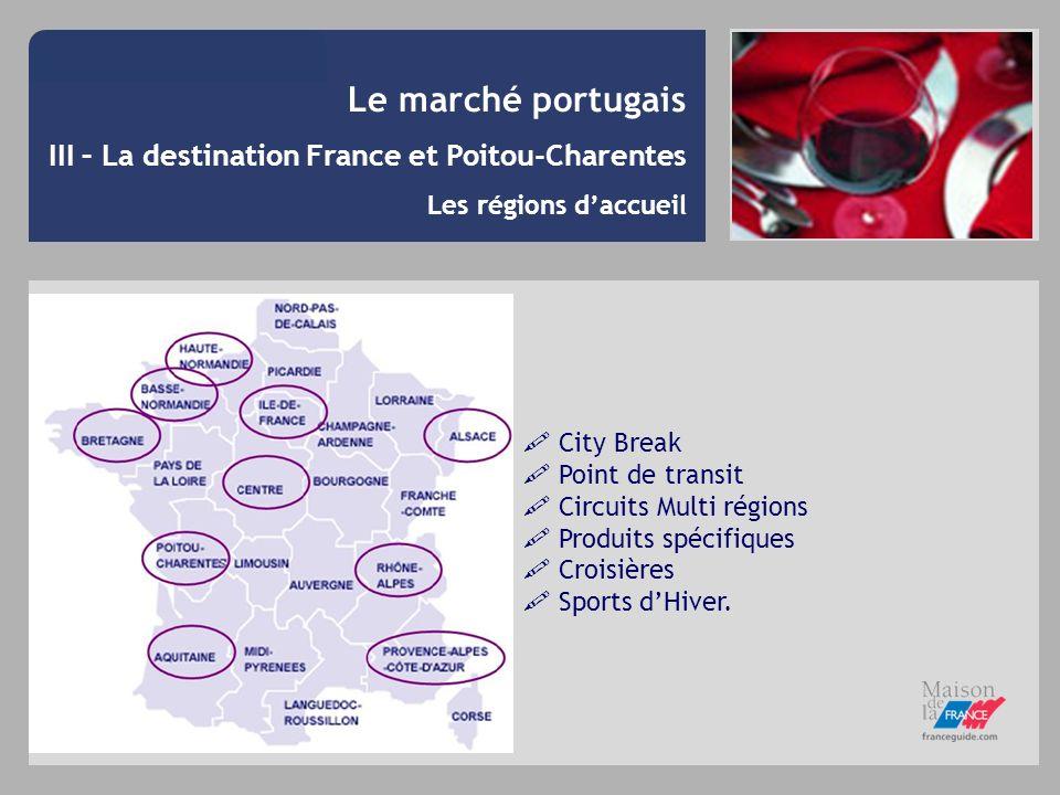 Le marché portugais III – La destination France et Poitou-Charentes Les régions daccueil City Break Point de transit Circuits Multi régions Produits s
