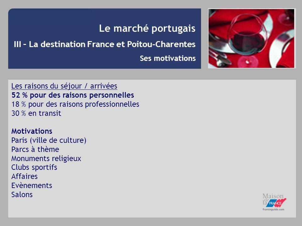 Le marché portugais III – La destination France et Poitou-Charentes Ses motivations Les raisons du séjour / arrivées 52 % pour des raisons personnelle