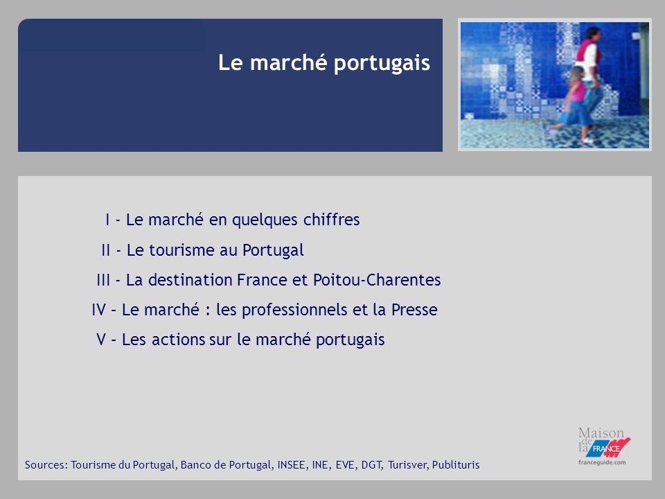 I - Le marché en quelques chiffres II - Le tourisme au Portugal III - La destination France et Poitou-Charentes IV – Le marché : les professionnels et