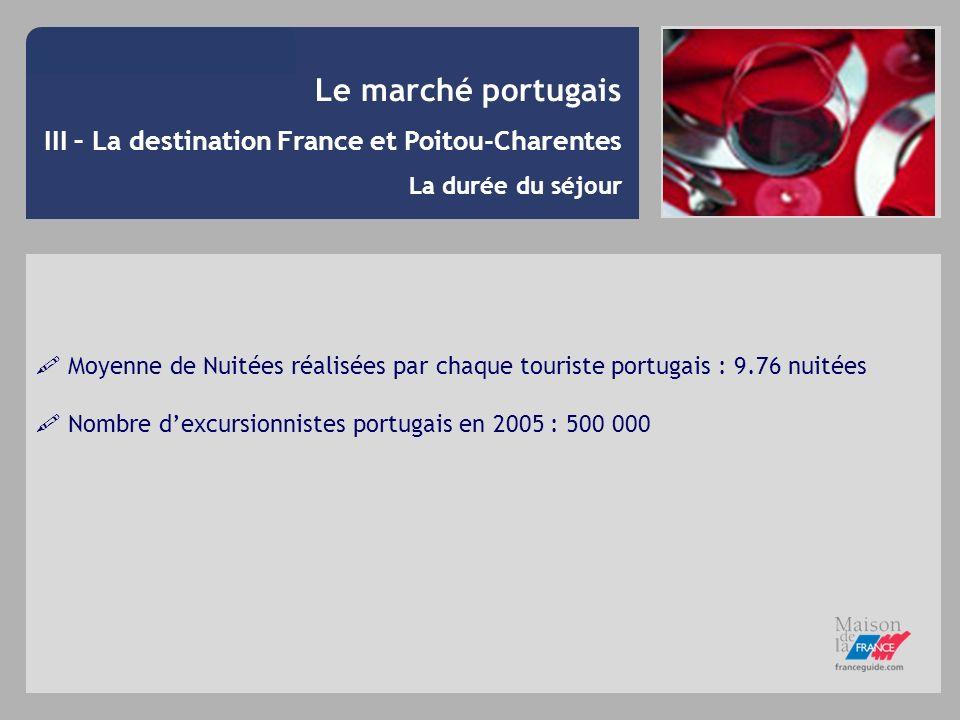Le marché portugais III – La destination France et Poitou-Charentes La durée du séjour Moyenne de Nuitées réalisées par chaque touriste portugais : 9.