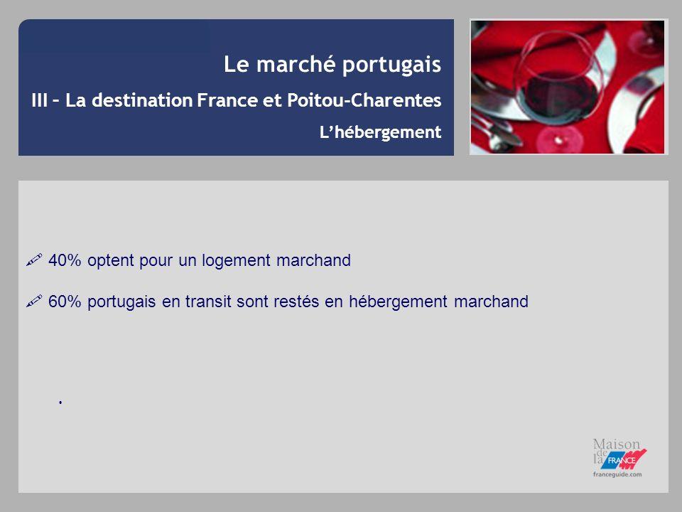 Le marché portugais III – La destination France et Poitou-Charentes Lhébergement. 40% optent pour un logement marchand 60% portugais en transit sont r
