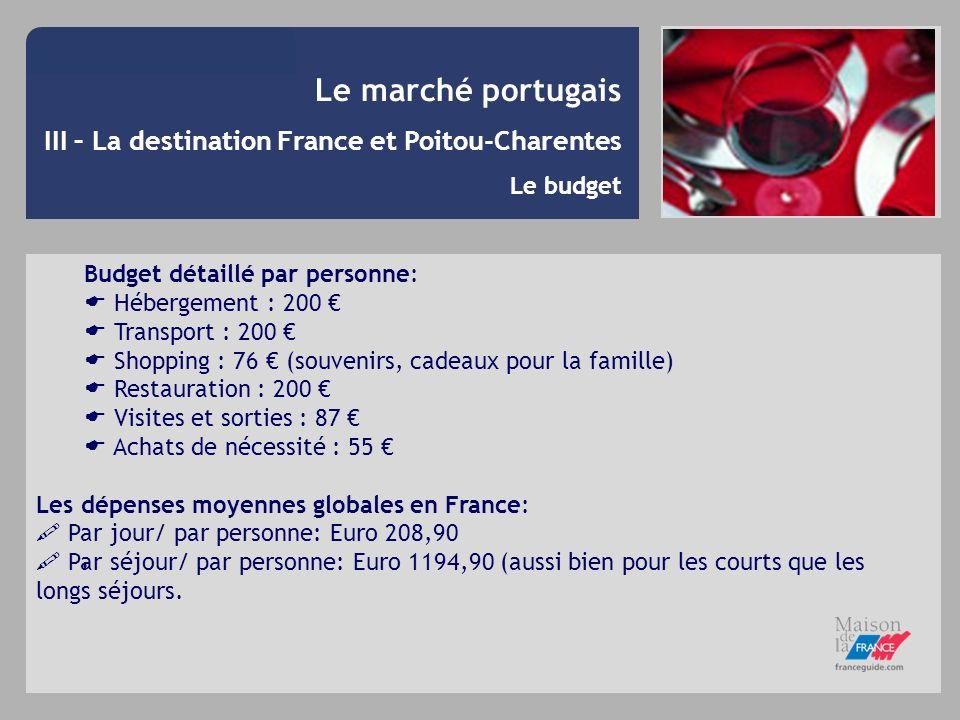 Le marché portugais III – La destination France et Poitou-Charentes Le budget. Budget détaillé par personne: Hébergement : 200 Transport : 200 Shoppin