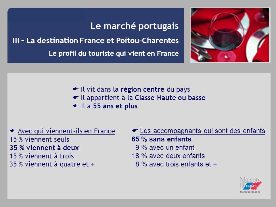 Le marché portugais III – La destination France et Poitou-Charentes Le profil du touriste qui vient en France Il vit dans la région centre du pays Il