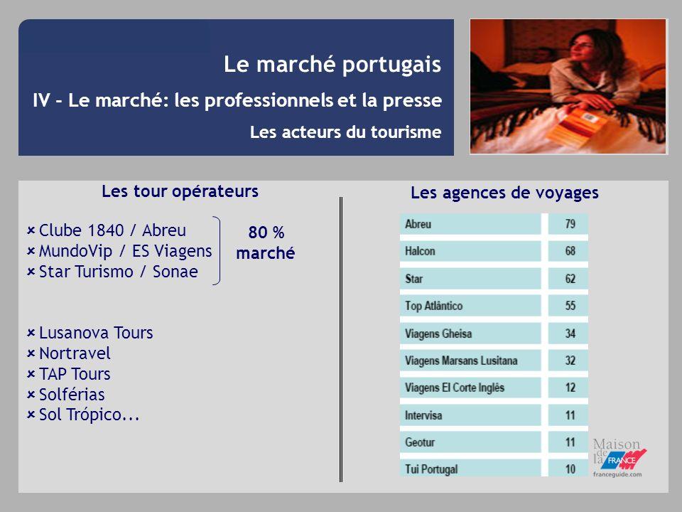IV - Le marché: les professionnels et la presse Les acteurs du tourisme Les tour opérateurs Les agences de voyages Clube 1840 / Abreu MundoVip / ES Vi