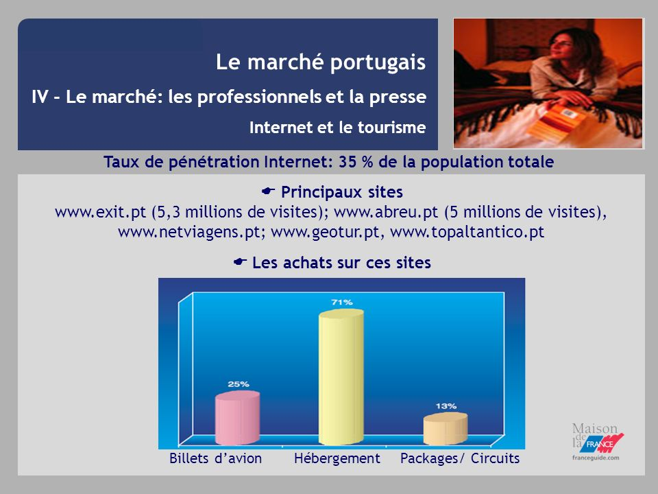 Taux de pénétration Internet: 35 % de la population totale Principaux sites www.exit.pt (5,3 millions de visites); www.abreu.pt (5 millions de visites