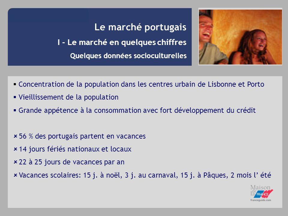 Le marché portugais III – La destination France et Poitou-Charentes Les régions daccueil City Break Point de transit Circuits Multi régions Produits spécifiques Croisières Sports dHiver.