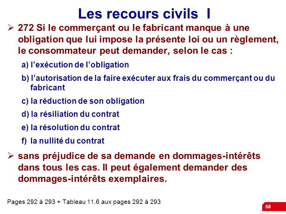 58 Les recours civils I 272 Si le commerçant ou le fabricant manque à une obligation que lui impose la présente loi ou un règlement, le consommateur p