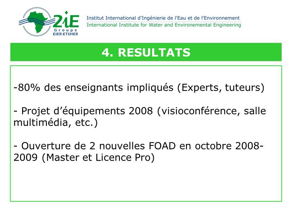 -80% des enseignants impliqués (Experts, tuteurs) - Projet déquipements 2008 (visioconférence, salle multimédia, etc.) - Ouverture de 2 nouvelles FOAD