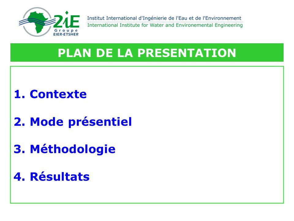 1. Contexte 2. Mode présentiel 3. Méthodologie 4. Résultats PLAN DE LA PRESENTATION