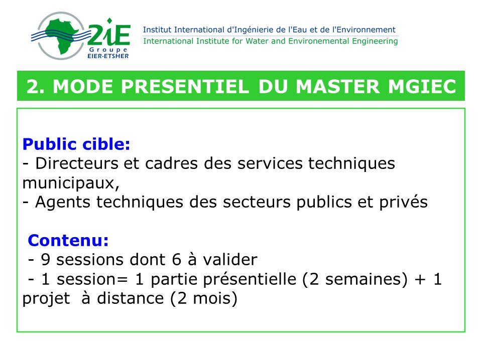 Public cible: - Directeurs et cadres des services techniques municipaux, - Agents techniques des secteurs publics et privés Contenu: - 9 sessions dont