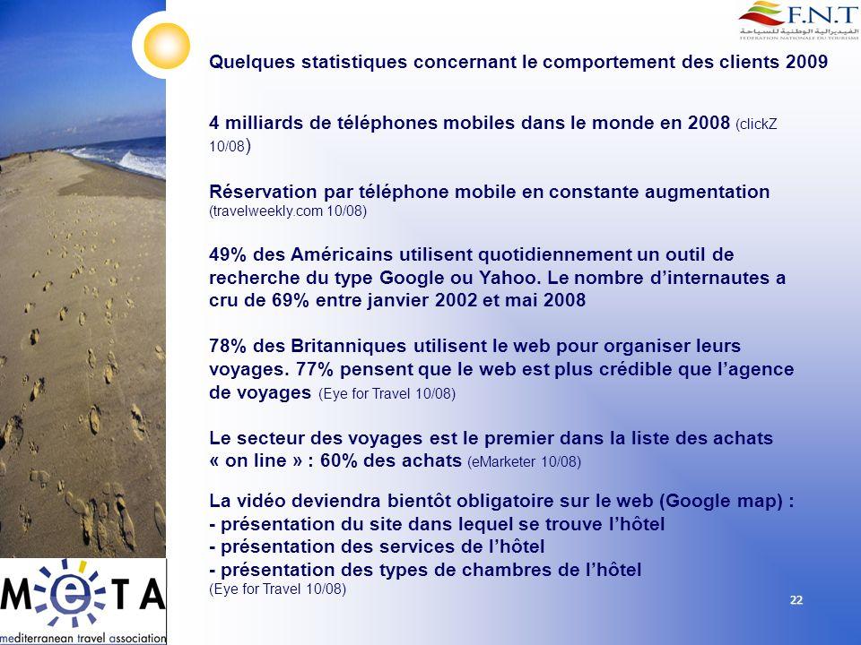 22 4 milliards de téléphones mobiles dans le monde en 2008 (clickZ 10/08 ) Réservation par téléphone mobile en constante augmentation (travelweekly.co