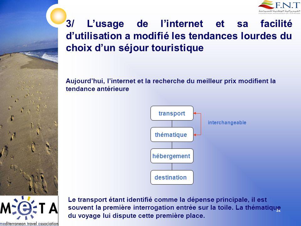 31 3/ Lusage de linternet et sa facilité dutilisation a modifié les tendances lourdes du choix dun séjour touristique Aujourdhui, linternet et la rech
