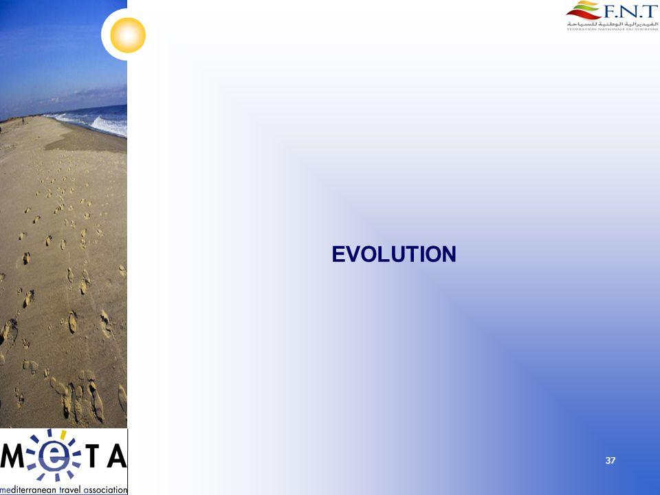 37 EVOLUTION