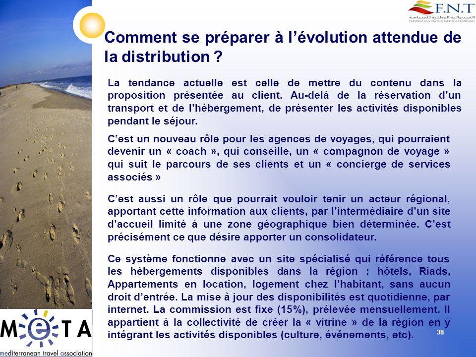 38 Comment se préparer à lévolution attendue de la distribution ? La tendance actuelle est celle de mettre du contenu dans la proposition présentée au