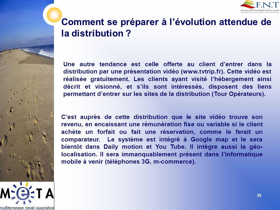 39 Comment se préparer à lévolution attendue de la distribution ? Une autre tendance est celle offerte au client dentrer dans la distribution par une