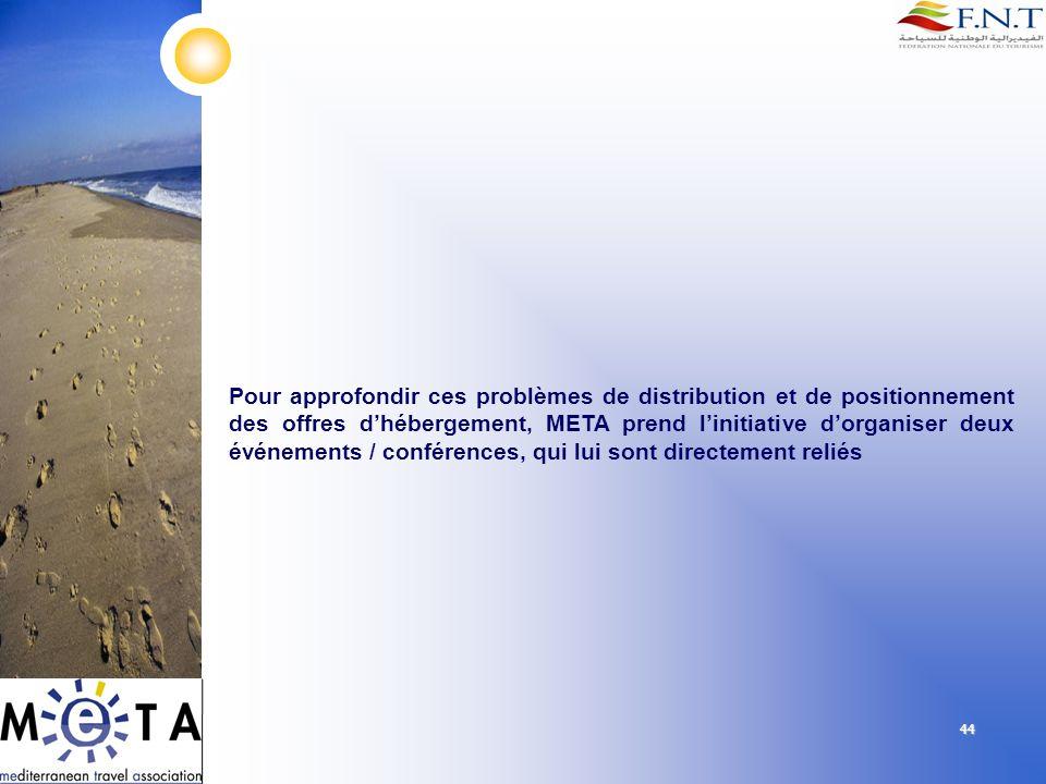 44 Pour approfondir ces problèmes de distribution et de positionnement des offres dhébergement, META prend linitiative dorganiser deux événements / co