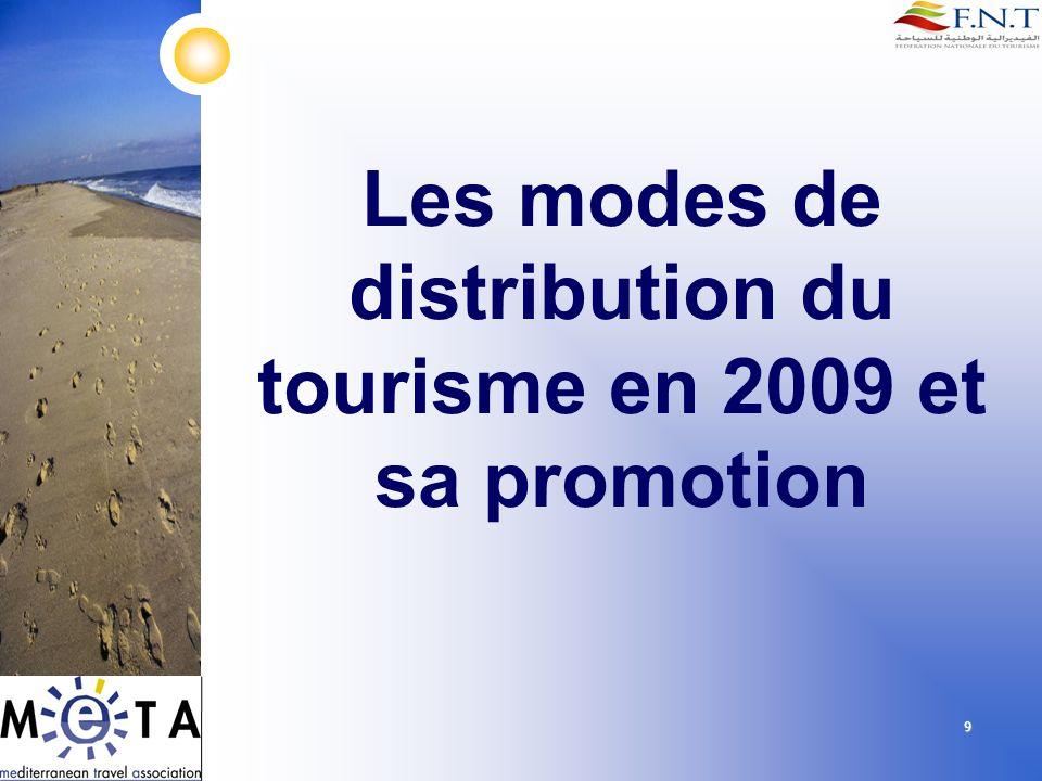 9 Les modes de distribution du tourisme en 2009 et sa promotion