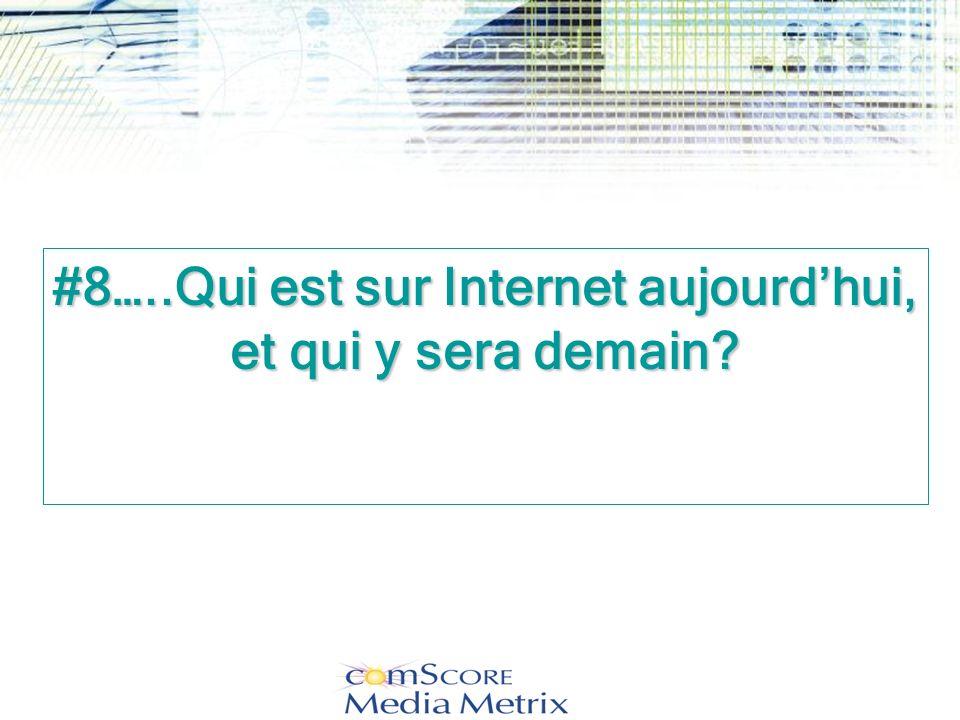 #8…..Qui est sur Internet aujourdhui, et qui y sera demain?