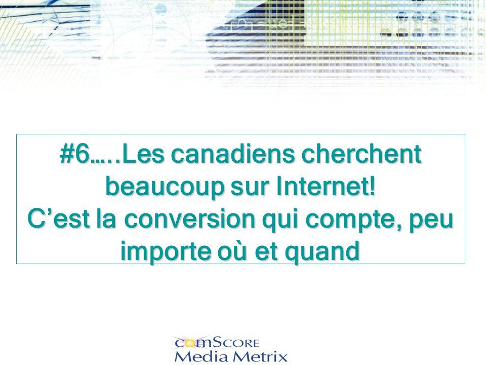 #6…..Les canadiens cherchent beaucoup sur Internet.