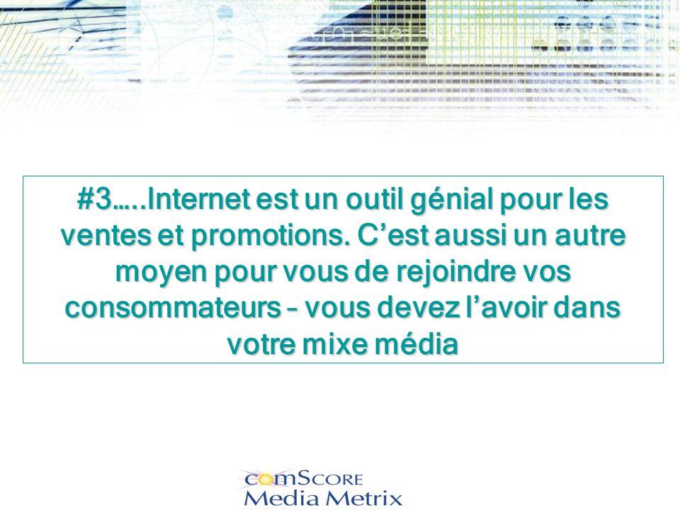 #3…..Internet est un outil génial pour les ventes et promotions.