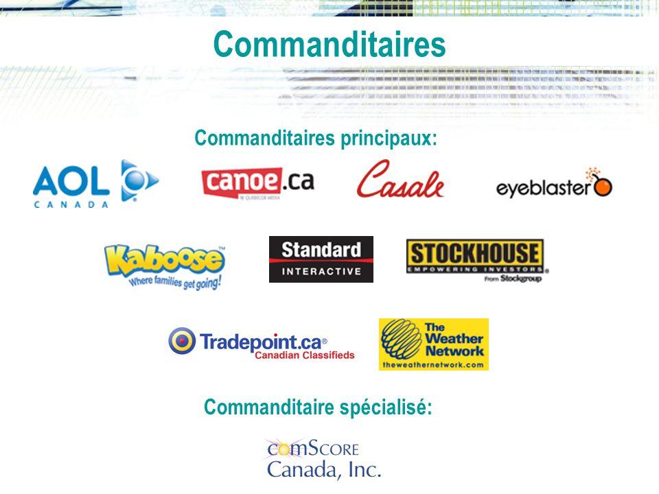 ÉTAT DE LA NATION INTERACTIVE comScore Canada