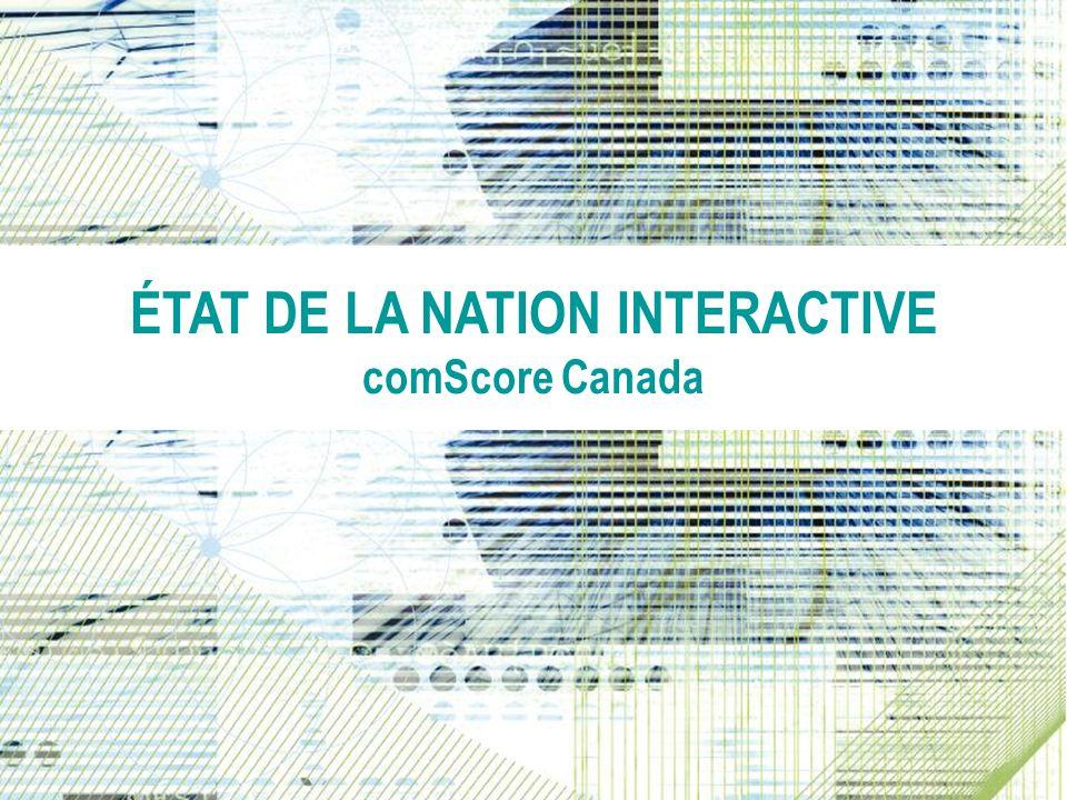 Source: comScore IYP, All Locations +152% +131% +202% Croissance de la recherche locale et pages jaunes