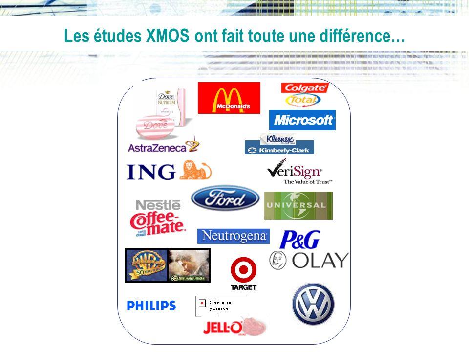 Les études XMOS ont fait toute une différence…