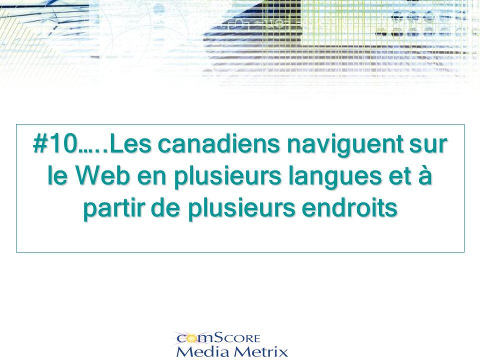 Formats publicitaires vidéo Part des impressions par format de pub vidéo Source: AccuStream iMedia Research Dans la bannière Dans la bannière = 84% Pré-diffusion Pré-diffusion = 5% Post diffusion, interstitiel, autre = 11% Croissance des impressions, 2004 – 2005 0% 10% 20% 30% 40% 50% 60% 70% 80% 90% Dans la bannière Pré-diffusion Source: AccuStream iMedia Research Post diffusion, interstitiel, autre 83 % des québécois ont visionné un vidéo sur Internet le mois dernier (NETendances 2005)