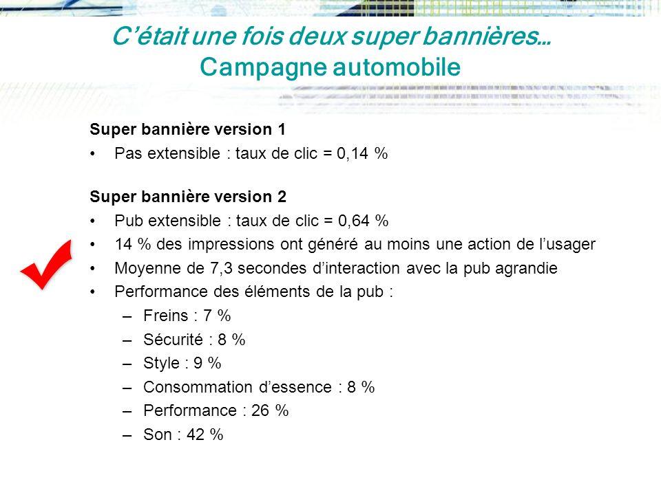 Cétait une fois deux super bannières… Campagne automobile Super bannière version 1 Pas extensible : taux de clic = 0,14 % Super bannière version 2 Pub extensible : taux de clic = 0,64 % 14 % des impressions ont généré au moins une action de lusager Moyenne de 7,3 secondes dinteraction avec la pub agrandie Performance des éléments de la pub : –Freins : 7 % –Sécurité : 8 % –Style : 9 % –Consommation dessence : 8 % –Performance : 26 % –Son : 42 %