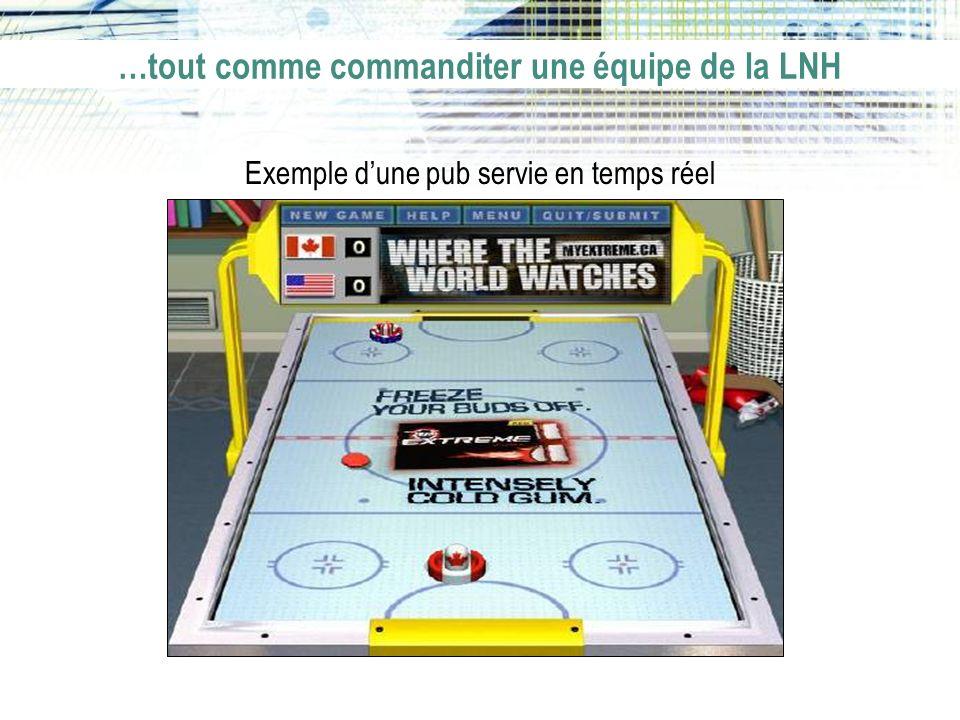 Exemple dune pub servie en temps réel …tout comme commanditer une équipe de la LNH