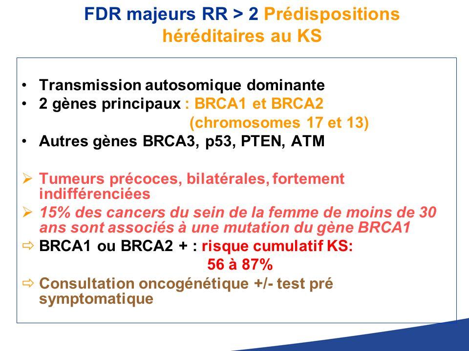FDR majeurs RR > 2 Prédispositions héréditaires au KS Transmission autosomique dominante 2 gènes principaux : BRCA1 et BRCA2 (chromosomes 17 et 13) Au
