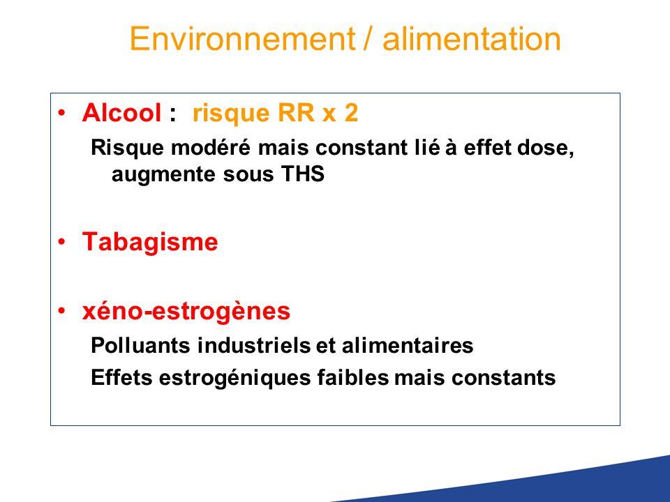 Environnement / alimentation Alcool : risque RR x 2 Risque modéré mais constant lié à effet dose, augmente sous THS Tabagisme xéno-estrogènes Polluant