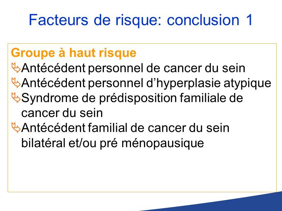 Facteurs de risque: conclusion 1 Groupe à haut risque Antécédent personnel de cancer du sein Antécédent personnel dhyperplasie atypique Syndrome de pr
